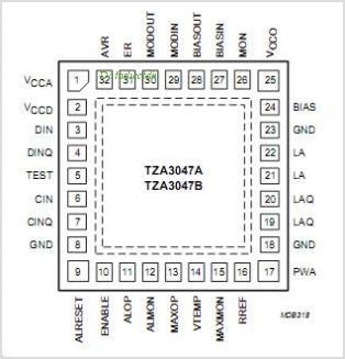 TZA3047A pinout,Pin out