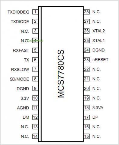 MCS7780 pinout,Pin out