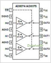 AD8075 pinout,Pin out