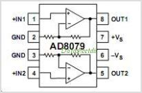 AD8079 pinout,Pin out