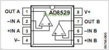 AD8529AR-REEL pinout,Pin out