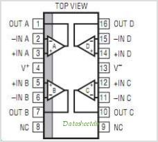 LT6205 pinout,Pin out