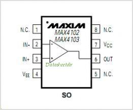 MAX4102ESA-T pinout,Pin out