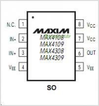 MAX4108 pinout,Pin out
