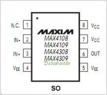 MAX4109 pinout,Pin out