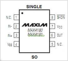 MAX4181 pinout,Pin out