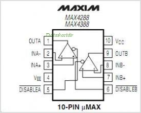 MAX4288 pinout,Pin out