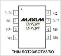 MAX4353EKAT pinout,Pin out