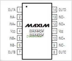 MAX4354ESD-T pinout,Pin out