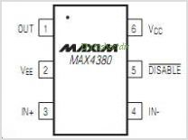 MAX4380 pinout,Pin out