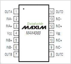 MAX4383 pinout,Pin out