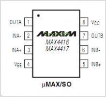 MAX4417 pinout,Pin out