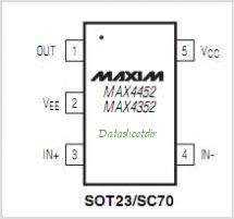 MAX4452EUK pinout,Pin out