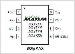 MAX9000 pinout,Pin out