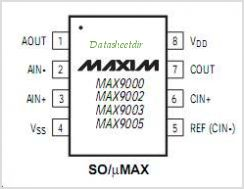 MAX9003 pinout,Pin out