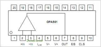 OPA561 pinout,Pin out