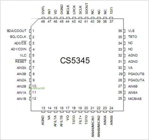 CS5345 pinout,Pin out