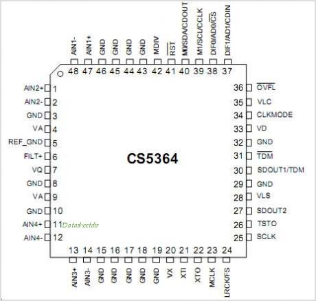 CS5364 pinout,Pin out