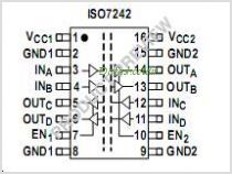 ISO7242C pinout,Pin out