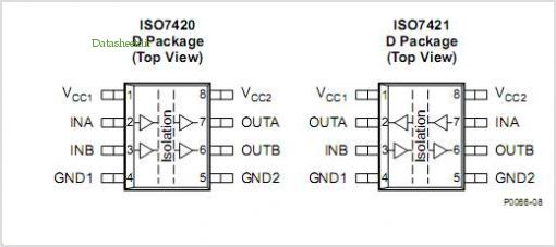 ISO7421 pinout,Pin out