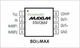 MAX3664 pinout,Pin out