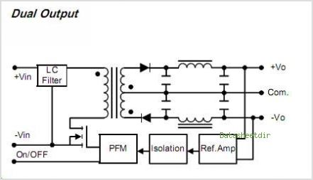 MSKW3000 circuits