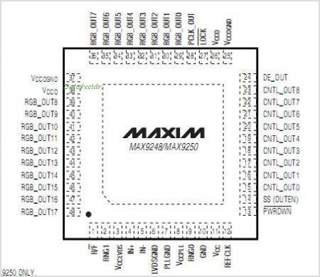MAX9250ECM-T pinout,Pin out
