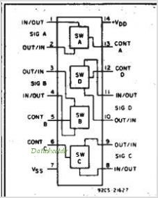CD4016BNSRE4 circuits