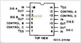 CD4016BNSRE4 pinout,Pin out