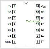 CD74HC4016 pinout,Pin out