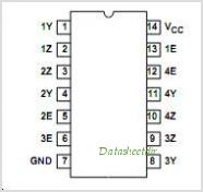 CD74HCT4066 pinout,Pin out