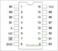IDT74CBTLV3251 pinout,Pin out