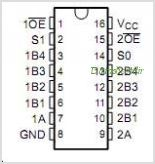 SN74CB3Q3253 pinout,Pin out