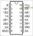 SN74CB3Q3257 pinout,Pin out