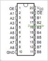 SN74CB3Q3345 pinout,Pin out