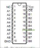 SN74CB3T3245 pinout,Pin out