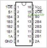 SN74CB3T3253 pinout,Pin out