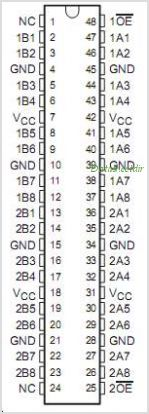 SN74CBT16245-Q1 pinout,Pin out
