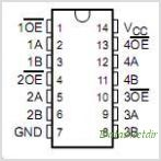 SN74CBT3125 pinout,Pin out