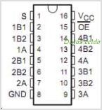 SN74CBT3257C pinout,Pin out