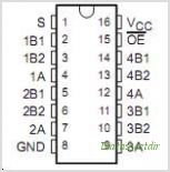 SN74CBTLV3257 pinout,Pin out
