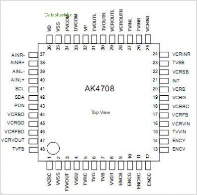 AKD4708 pinout,Pin out