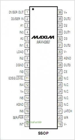MAX4360 pinout,Pin out