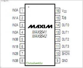 MAX9541 pinout,Pin out