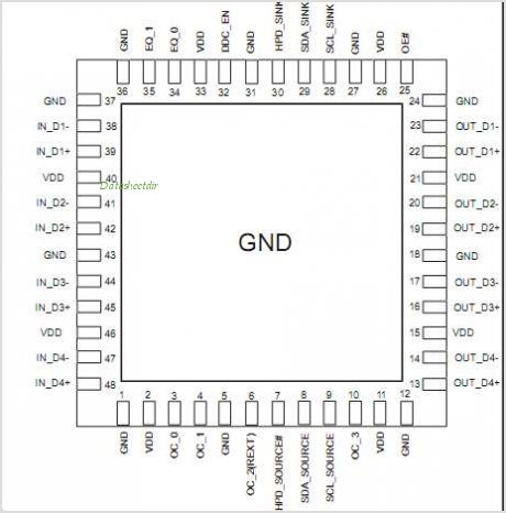 PI3VDP411LST pinout,Pin out