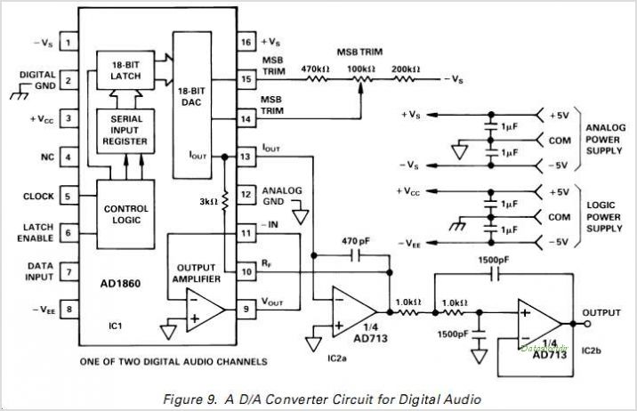 AD713JR-16 circuits