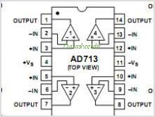 AD713KNZ pinout,Pin out