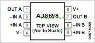 AD8698 pinout,Pin out