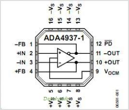 ADA4937-1 pinout,Pin out
