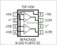 LT1013DN8-PBF pinout,Pin out